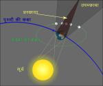 चन्द्र ग्रहण--001