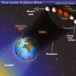 चन्द्र ग्रहण--005
